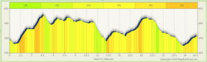 manchester-city-marathon-course-map-and-elevation-profile-21