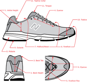 heel-toe-drop-or-offset-what-does-it-mean-in-a-running-shoe-21