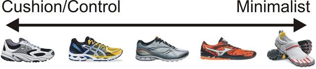 Womens Shoes, New Balance Women's WR1011 Motion Control Running