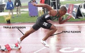 sprinter running form