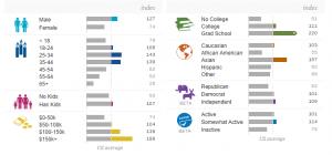 Quantcast Runblogger Data