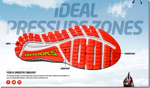 Brooks Transcend Sole